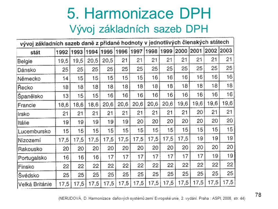 78 5. Harmonizace DPH Vývoj základních sazeb DPH (NERUDOVÁ, D.