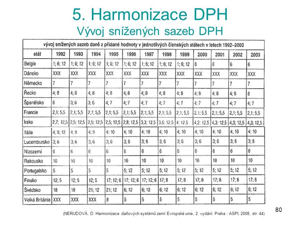 80 5. Harmonizace DPH Vývoj snížených sazeb DPH (NERUDOVÁ, D.