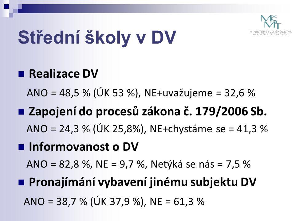 Střední školy v DV Realizace DV ANO = 48,5 % (ÚK 53 %), NE+uvažujeme = 32,6 % Zapojení do procesů zákona č.