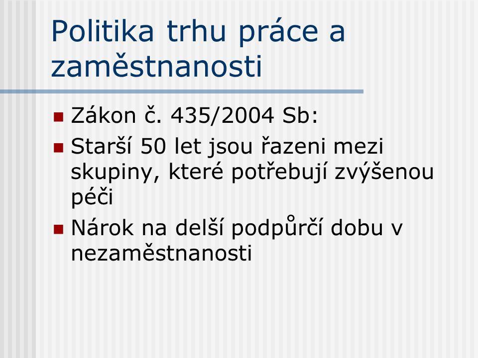 Politika trhu práce a zaměstnanosti Zákon č.