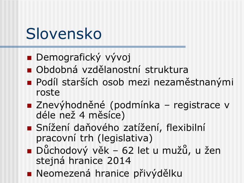 Slovensko Demografický vývoj Obdobná vzdělanostní struktura Podíl starších osob mezi nezaměstnanými roste Znevýhodněné (podmínka – registrace v déle než 4 měsíce) Snížení daňového zatížení, flexibilní pracovní trh (legislativa) Důchodový věk – 62 let u mužů, u žen stejná hranice 2014 Neomezená hranice přivýdělku