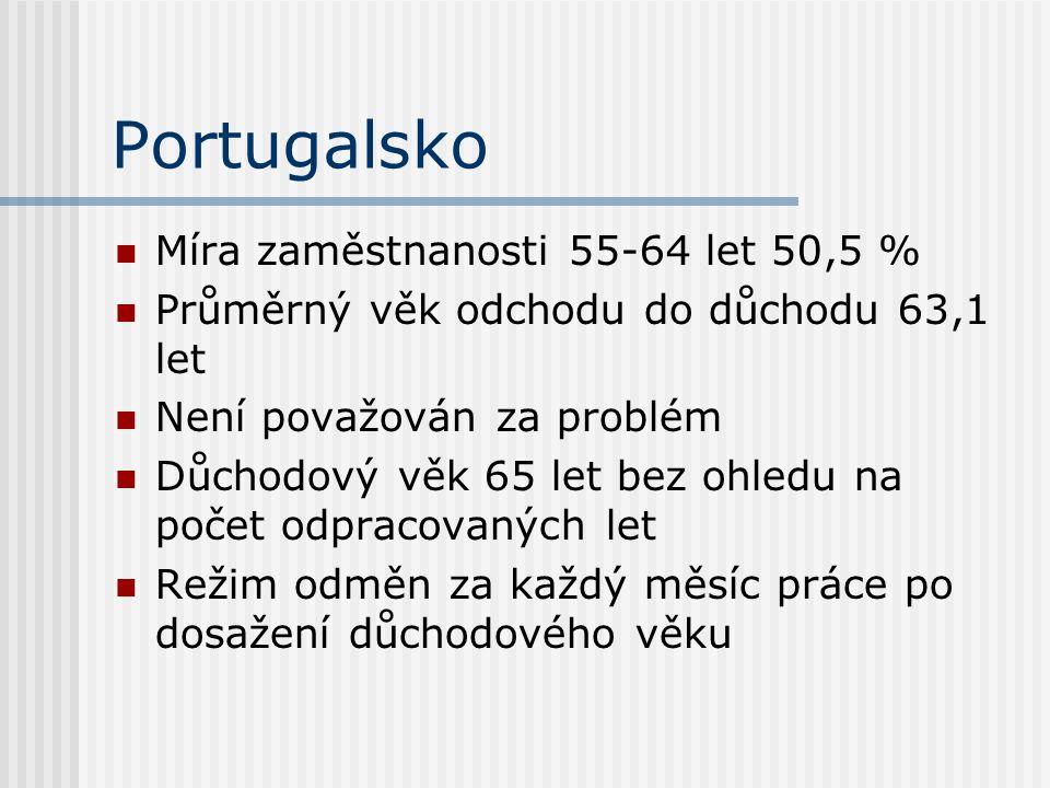 Portugalsko Míra zaměstnanosti 55-64 let 50,5 % Průměrný věk odchodu do důchodu 63,1 let Není považován za problém Důchodový věk 65 let bez ohledu na počet odpracovaných let Režim odměn za každý měsíc práce po dosažení důchodového věku