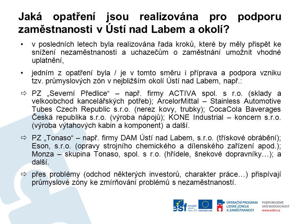 Jaká opatření jsou realizována pro podporu zaměstnanosti v Ústí nad Labem a okolí.