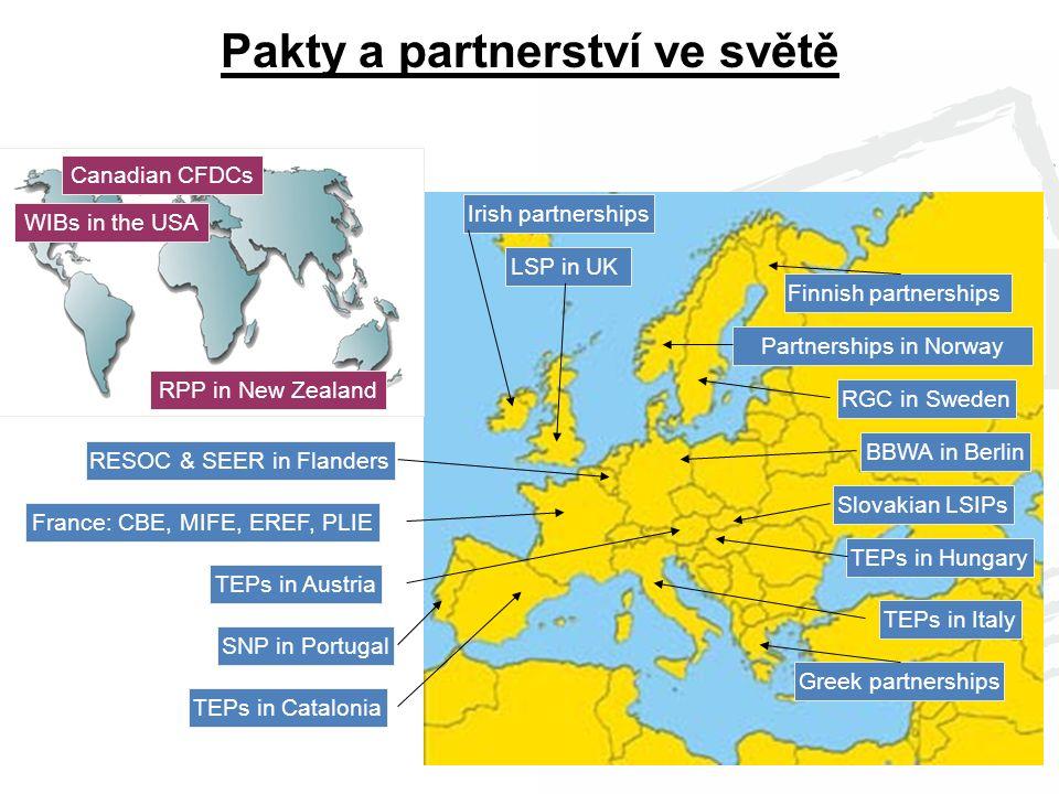 TEPs in Austria Canadian CFDCs BBWA in Berlin Greek partnerships TEPs in Hungary Irish partnerships France: CBE, MIFE, EREF, PLIE Slovakian LSIPs SNP
