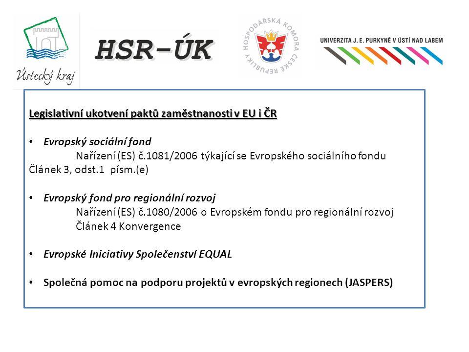 Legislativní ukotvení paktů zaměstnanosti v EU i ČR Evropský sociální fond Nařízení (ES) č.1081/2006 týkající se Evropského sociálního fondu Článek 3,
