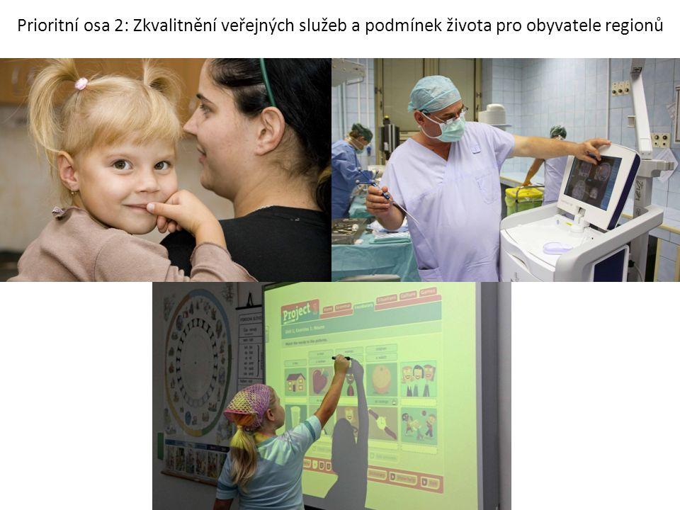 Prioritní osa 2: Zkvalitnění veřejných služeb a podmínek života pro obyvatele regionů