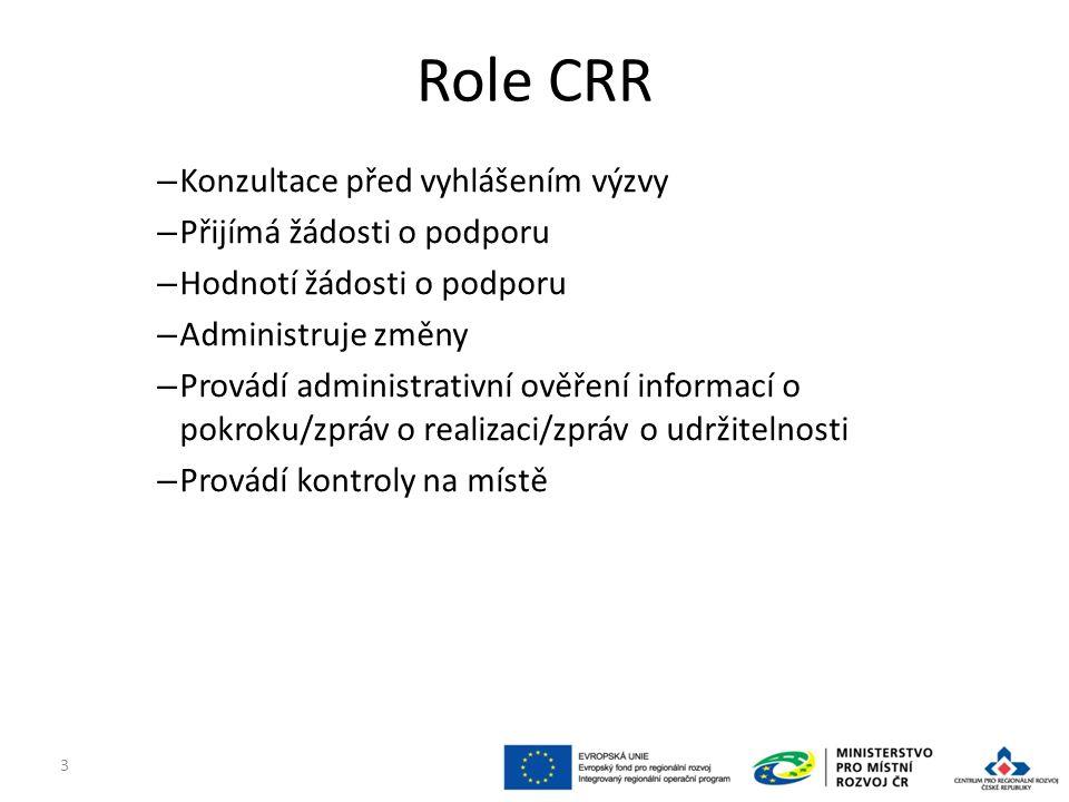 – Konzultace před vyhlášením výzvy – Přijímá žádosti o podporu – Hodnotí žádosti o podporu – Administruje změny – Provádí administrativní ověření informací o pokroku/zpráv o realizaci/zpráv o udržitelnosti – Provádí kontroly na místě Role CRR 3