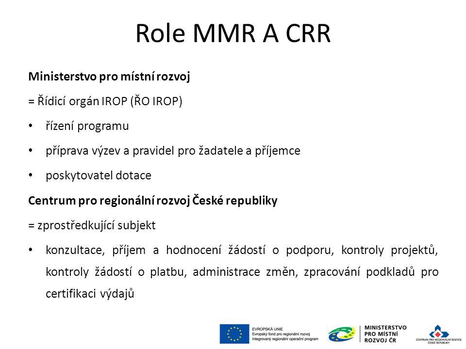 Role MMR A CRR Ministerstvo pro místní rozvoj = Řídicí orgán IROP (ŘO IROP) řízení programu příprava výzev a pravidel pro žadatele a příjemce poskytovatel dotace Centrum pro regionální rozvoj České republiky = zprostředkující subjekt konzultace, příjem a hodnocení žádostí o podporu, kontroly projektů, kontroly žádostí o platbu, administrace změn, zpracování podkladů pro certifikaci výdajů