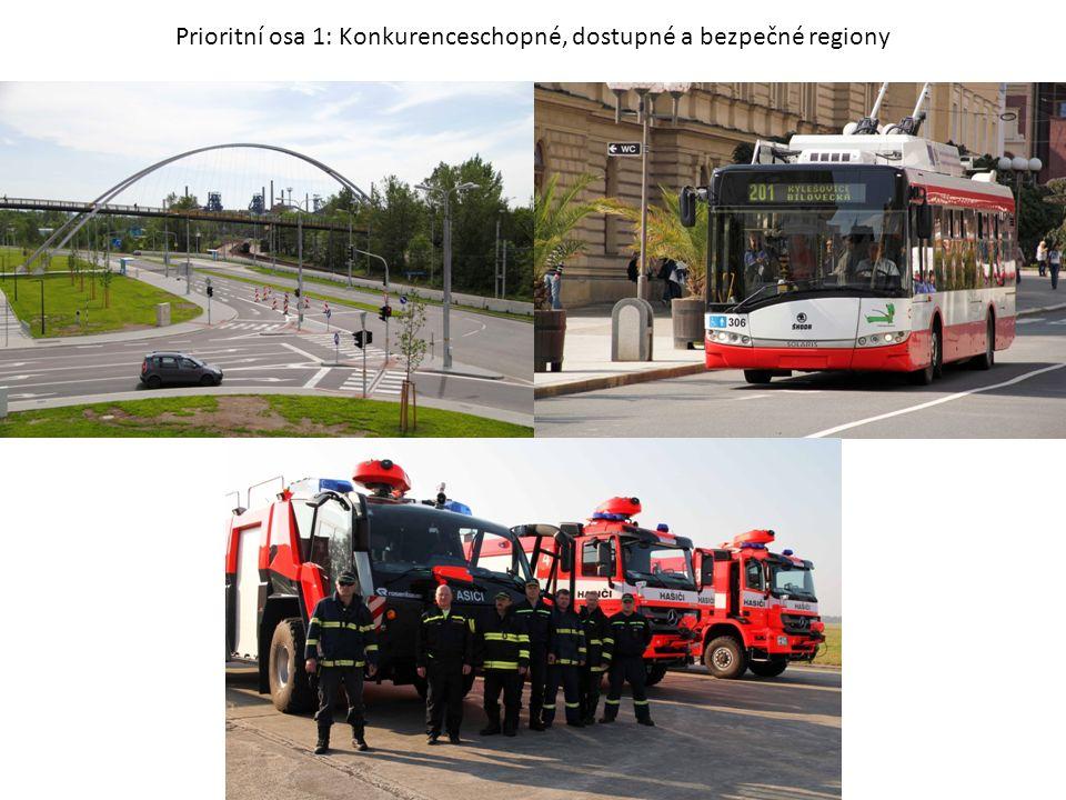 Prioritní osa 1: Konkurenceschopné, dostupné a bezpečné regiony