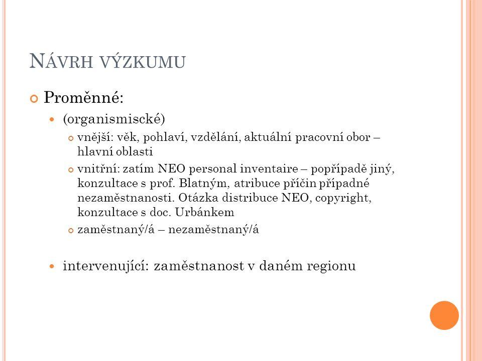 N ÁVRH VÝZKUMU zpracování dat pomocí faktorové analýzy (konzultace s Helčou, PhD.
