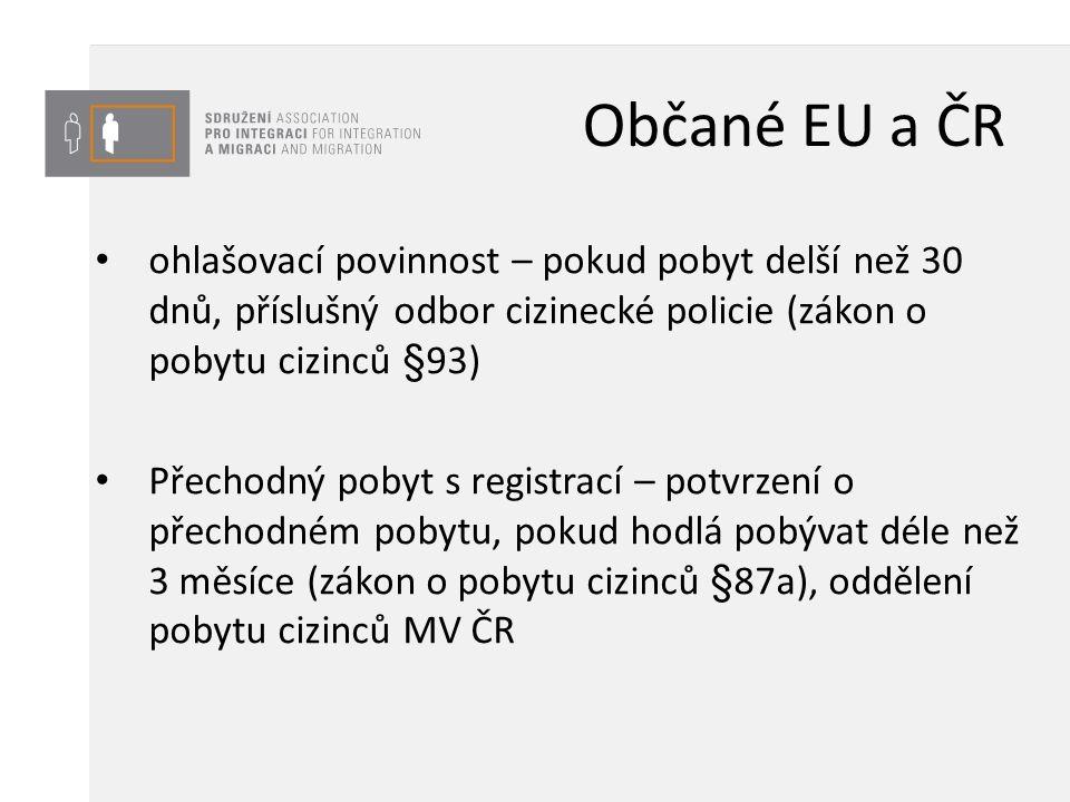 Vstup na trh práce Zásada rovnosti – stejné postavení jako občané ČR, zákon o zaměstnanosti §3 odst.