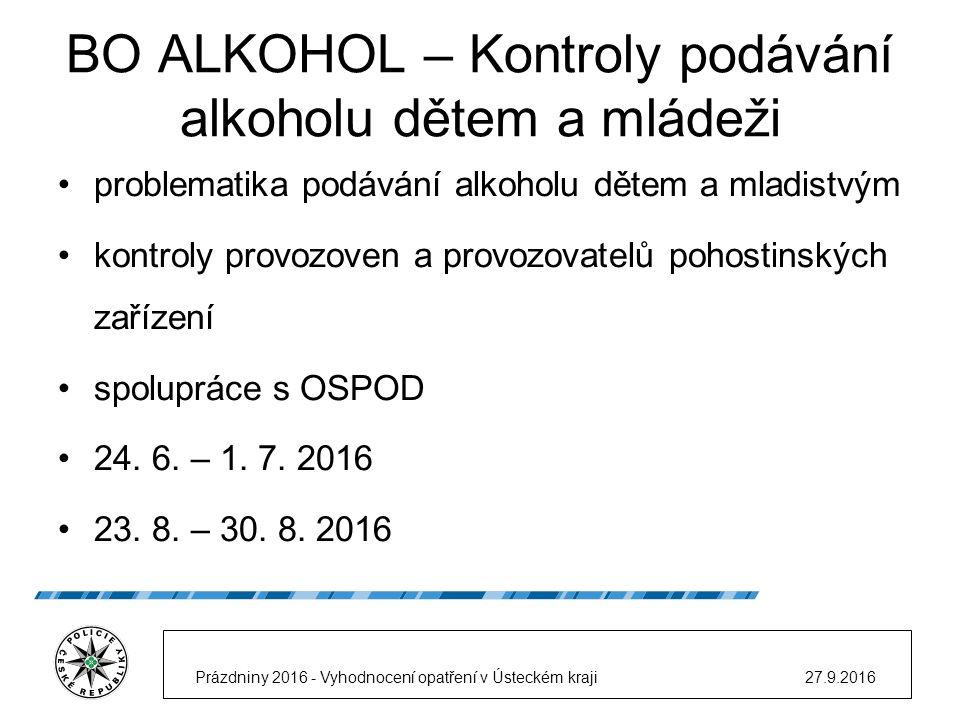 BO ALKOHOL – Kontroly podávání alkoholu dětem a mládeži problematika podávání alkoholu dětem a mladistvým kontroly provozoven a provozovatelů pohostinských zařízení spolupráce s OSPOD 24.