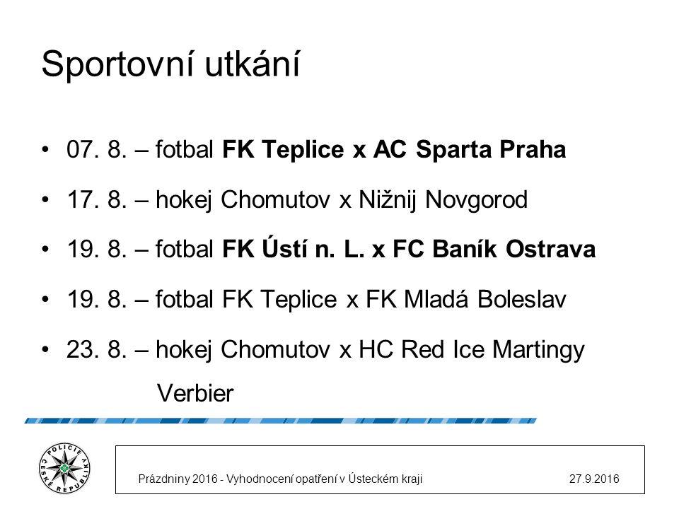 Sportovní utkání 07. 8. – fotbal FK Teplice x AC Sparta Praha 17.