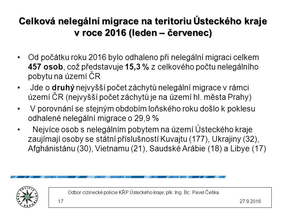 Celková nelegální migrace na teritoriu Ústeckého kraje v roce 2016 (leden – červenec) Od počátku roku 2016 bylo odhaleno při nelegální migraci celkem 457 osob, což představuje 15,3 % z celkového počtu nelegálního pobytu na území ČR Jde o druhý nejvyšší počet záchytů nelegální migrace v rámci území ČR (nejvyšší počet záchytů je na území hl.