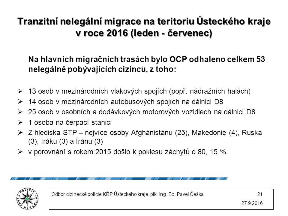 27.9.2016 21 Tranzitní nelegální migrace na teritoriu Ústeckého kraje v roce 2016 (leden - červenec) Na hlavních migračních trasách bylo OCP odhaleno celkem 53 nelegálně pobývajících cizinců, z toho:  13 osob v mezinárodních vlakových spojích (popř.