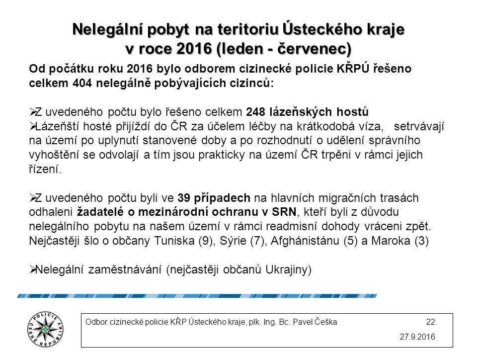 Nelegální pobyt na teritoriu Ústeckého kraje v roce 2016 (leden - červenec) 27.9.2016 22 Od počátku roku 2016 bylo odborem cizinecké policie KŘPÚ řešeno celkem 404 nelegálně pobývajících cizinců:  Z uvedeného počtu bylo řešeno celkem 248 lázeňských hostů  Lázeňští hosté přijíždí do ČR za účelem léčby na krátkodobá víza, setrvávají na území po uplynutí stanovené doby a po rozhodnutí o udělení správního vyhoštění se odvolají a tím jsou prakticky na území ČR trpěni v rámci jejich řízení.