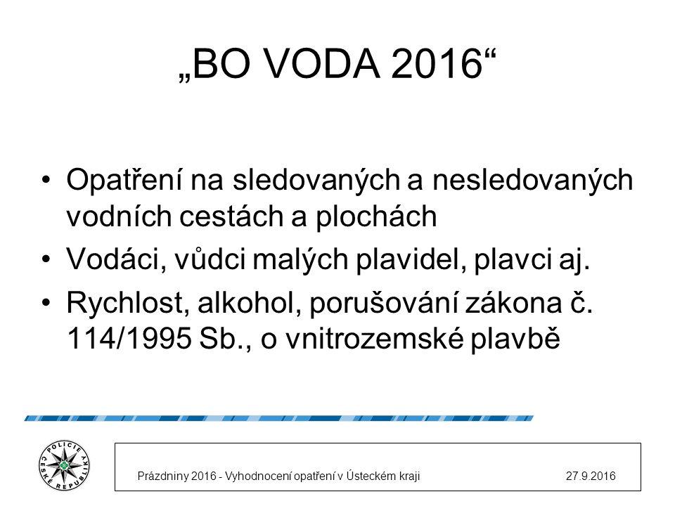 """""""BO VODA 2016 Opatření na sledovaných a nesledovaných vodních cestách a plochách Vodáci, vůdci malých plavidel, plavci aj."""