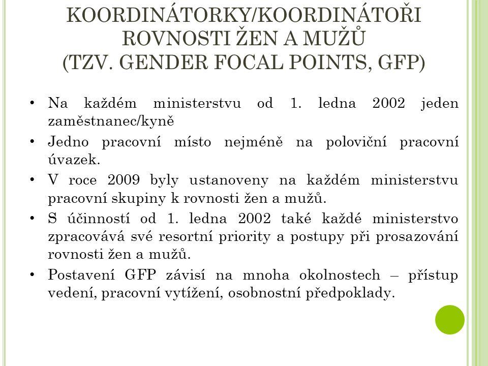 KOORDINÁTORKY/KOORDINÁTOŘI ROVNOSTI ŽEN A MUŽŮ (TZV.