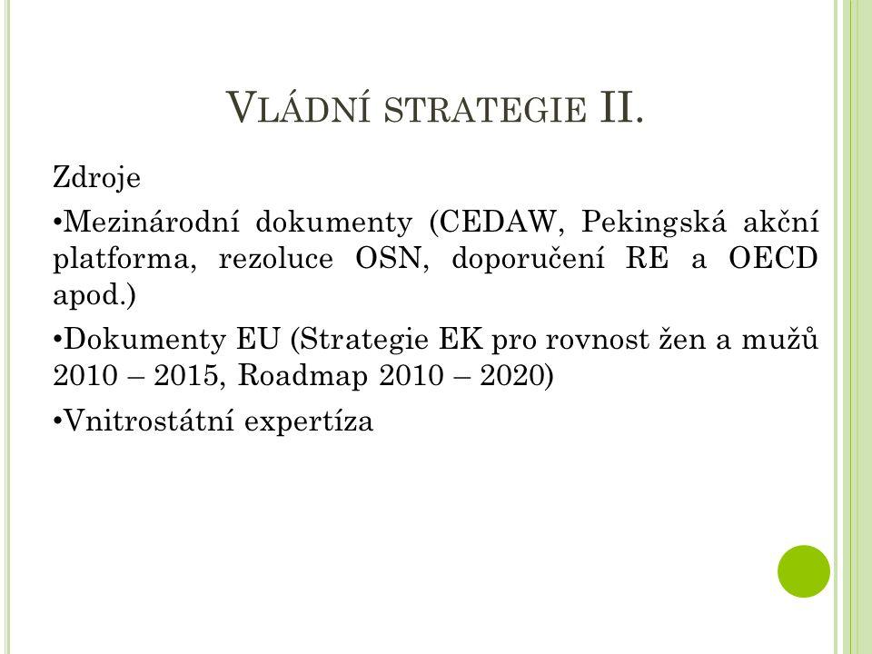 V LÁDNÍ STRATEGIE II. Zdroje Mezinárodní dokumenty (CEDAW, Pekingská akční platforma, rezoluce OSN, doporučení RE a OECD apod.) Dokumenty EU (Strategi