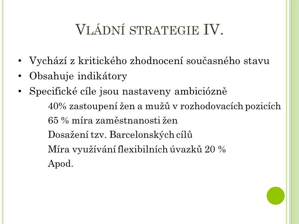 V LÁDNÍ STRATEGIE IV.