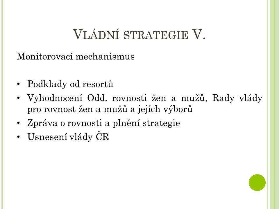 V LÁDNÍ STRATEGIE V. Monitorovací mechanismus Podklady od resortů Vyhodnocení Odd.