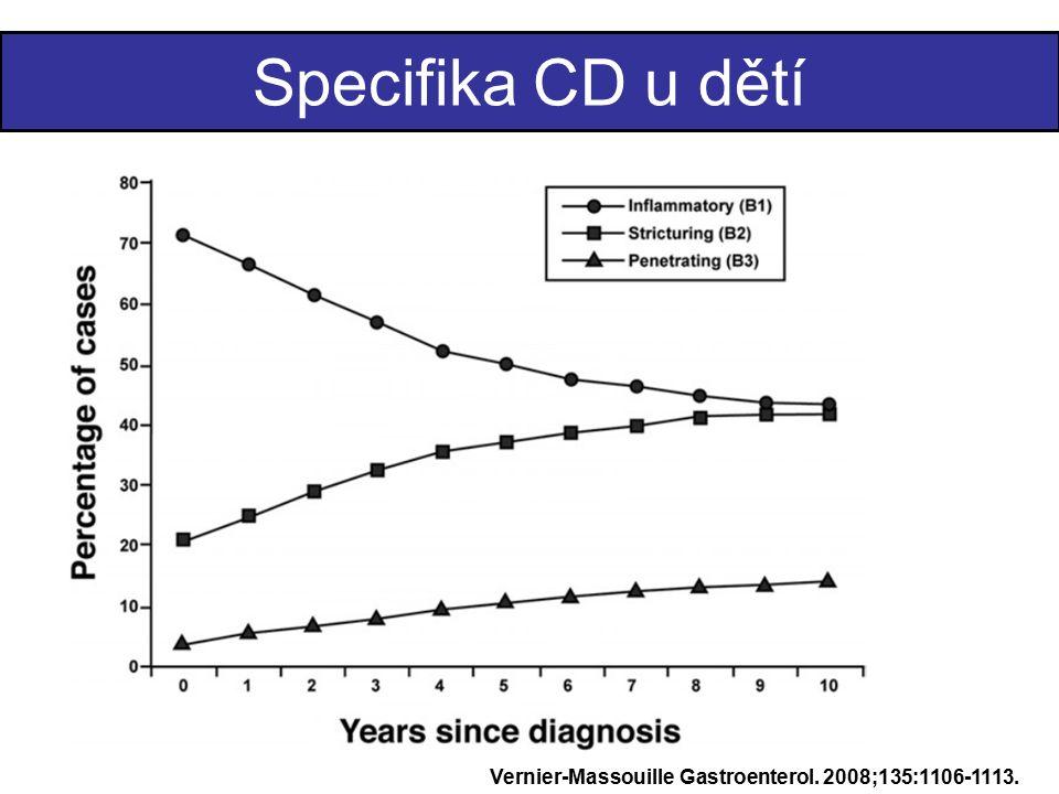 Specifika CD u dětí Vernier-Massouille Gastroenterol. 2008;135:1106-1113. N=404