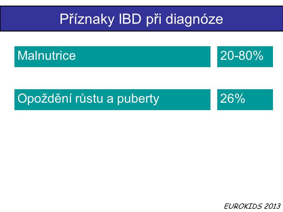 Příznaky IBD při diagnóze Malnutrice EUROKIDS 2013 Opoždění růstu a puberty 20-80% 26%