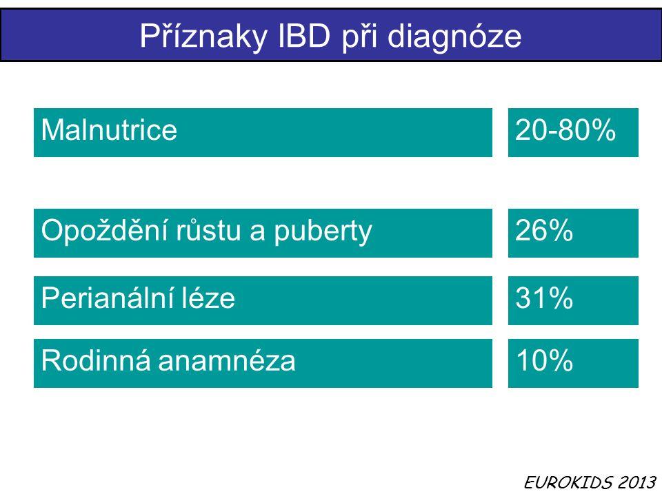 Příznaky IBD při diagnóze Malnutrice EUROKIDS 2013 Opoždění růstu a puberty Perianální léze Rodinná anamnéza 20-80% 26% 31% 10%