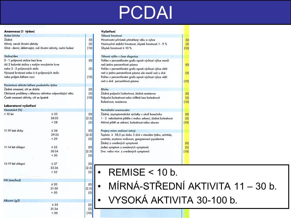 REMISE < 10 b. MÍRNÁ-STŘEDNÍ AKTIVITA 11 – 30 b. VYSOKÁ AKTIVITA 30-100 b. PCDAI