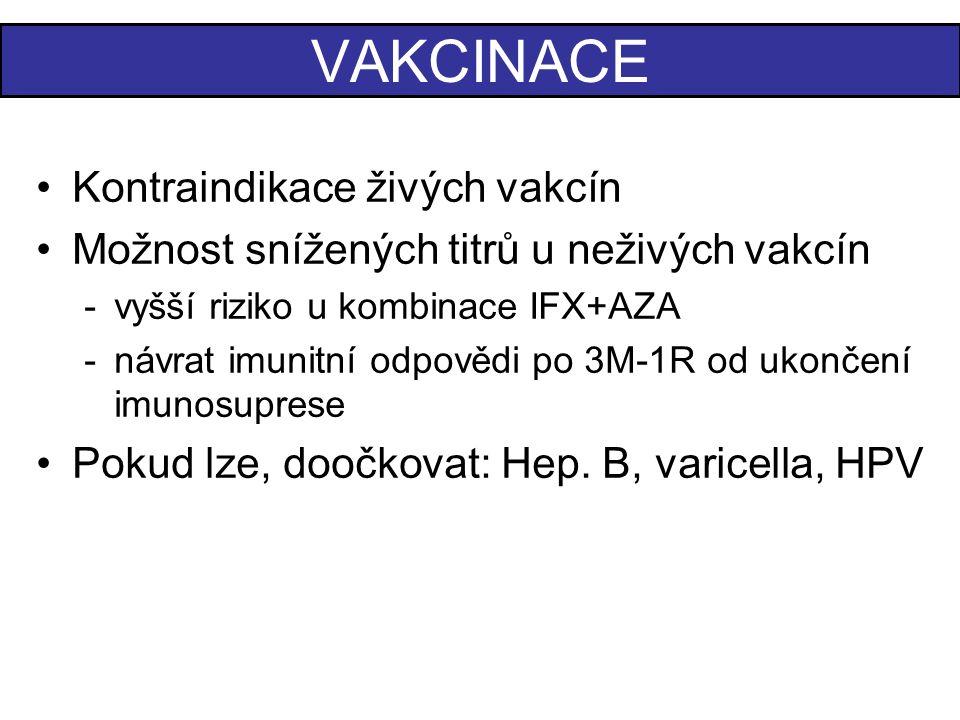 VAKCINACE Kontraindikace živých vakcín Možnost snížených titrů u neživých vakcín -vyšší riziko u kombinace IFX+AZA -návrat imunitní odpovědi po 3M-1R od ukončení imunosuprese Pokud lze, doočkovat: Hep.