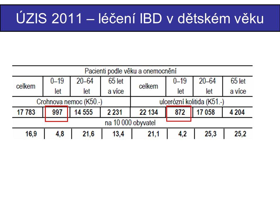 ÚZIS 2011 – léčení IBD v dětském věku