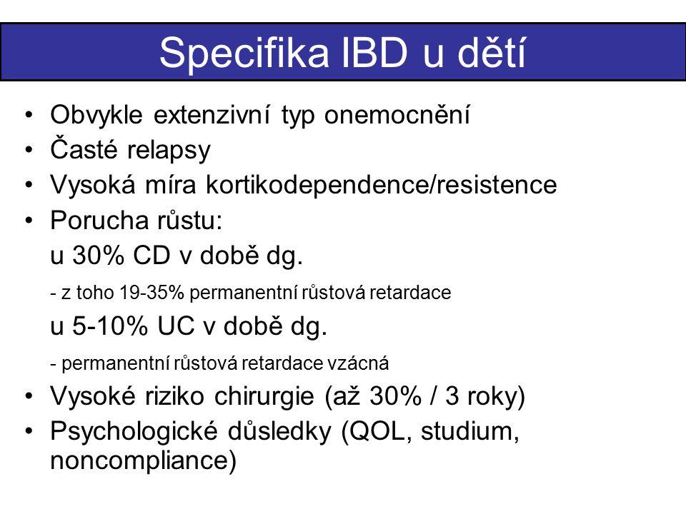 Specifika IBD u dětí Obvykle extenzivní typ onemocnění Časté relapsy Vysoká míra kortikodependence/resistence Porucha růstu: u 30% CD v době dg.