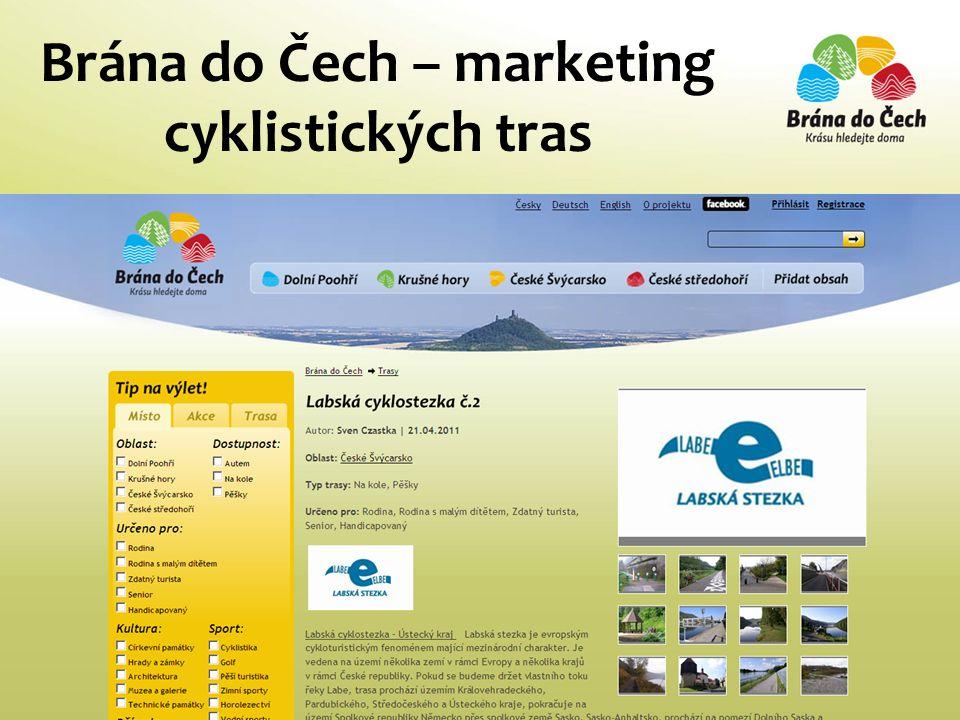 Brána do Čech – marketing cyklistických tras