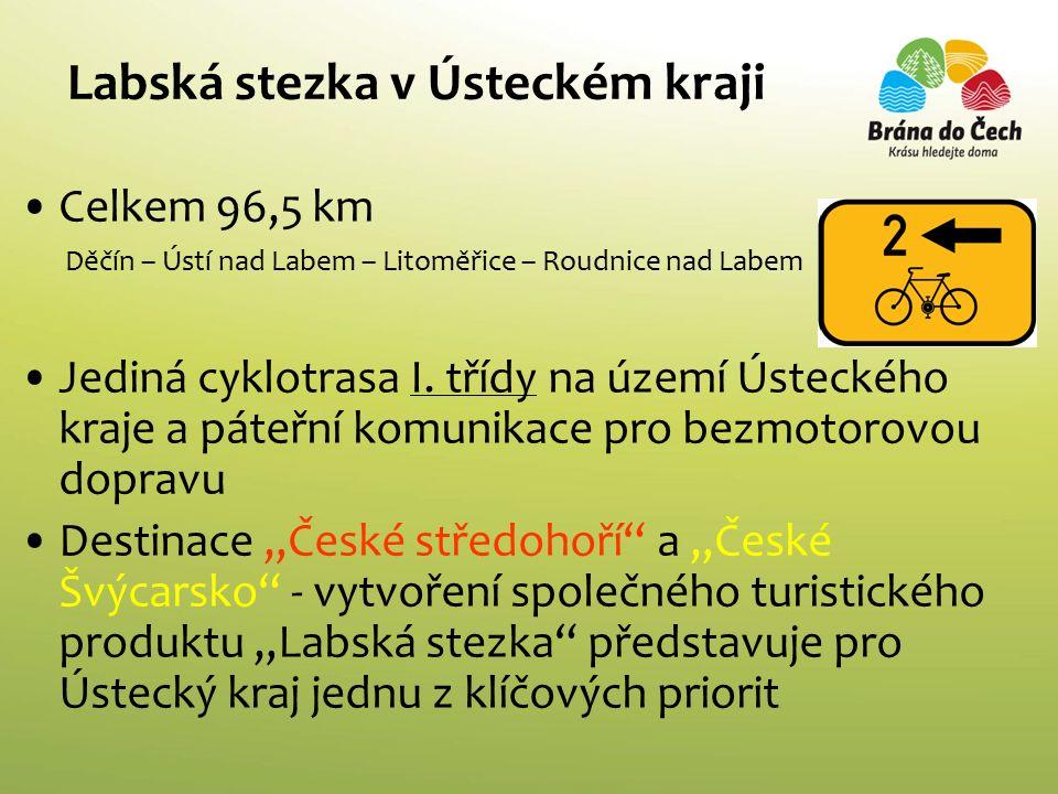 Labská stezka v Ústeckém kraji Celkem 96,5 km Děčín – Ústí nad Labem – Litoměřice – Roudnice nad Labem Jediná cyklotrasa I.