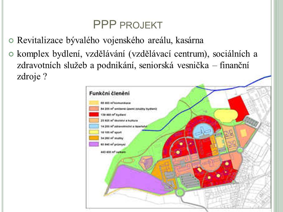 PPP PROJEKT Revitalizace bývalého vojenského areálu, kasárna komplex bydlení, vzdělávání (vzdělávací centrum), sociálních a zdravotních služeb a podnikání, seniorská vesnička – finanční zdroje .