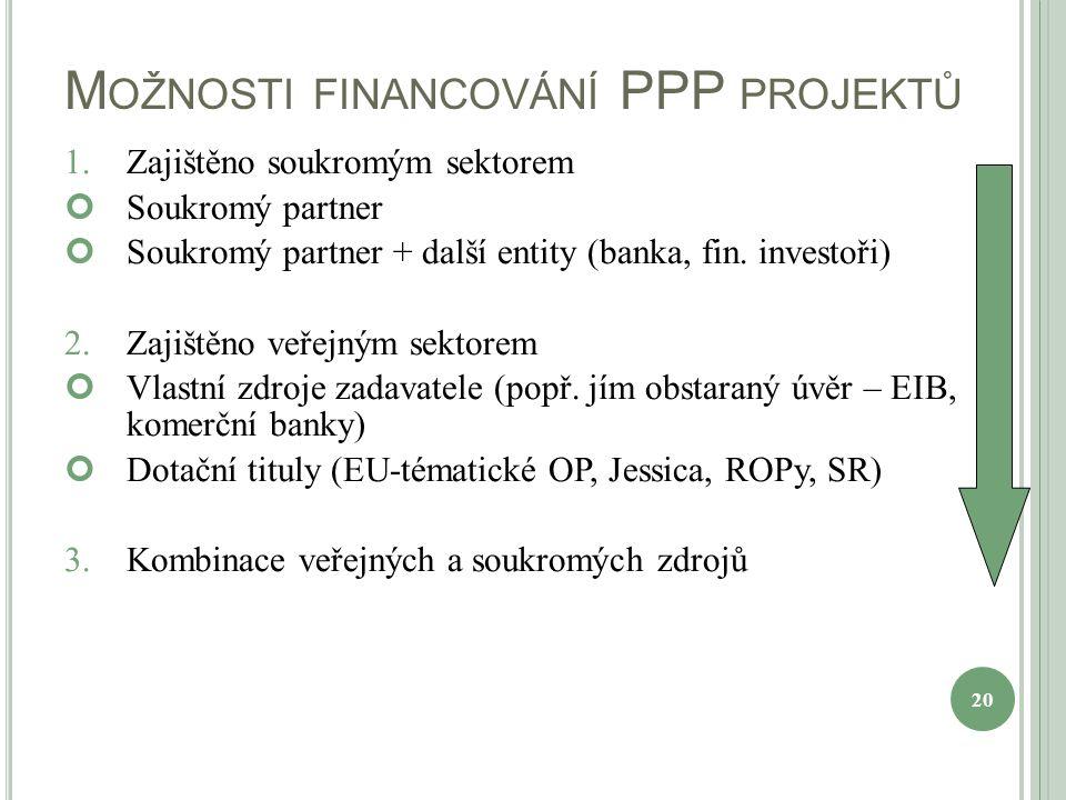 M OŽNOSTI FINANCOVÁNÍ PPP PROJEKTŮ 1.Zajištěno soukromým sektorem Soukromý partner Soukromý partner + další entity (banka, fin. investoři) 2.Zajištěno