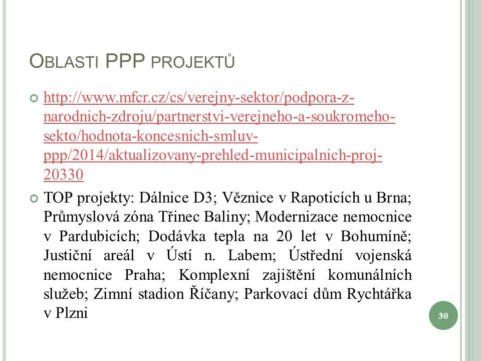 O BLASTI PPP PROJEKTŮ http://www.mfcr.cz/cs/verejny-sektor/podpora-z- narodnich-zdroju/partnerstvi-verejneho-a-soukromeho- sekto/hodnota-koncesnich-smluv- ppp/2014/aktualizovany-prehled-municipalnich-proj- 20330 TOP projekty: Dálnice D3; Věznice v Rapoticích u Brna; Průmyslová zóna Třinec Baliny; Modernizace nemocnice v Pardubicích; Dodávka tepla na 20 let v Bohumíně; Justiční areál v Ústí n.