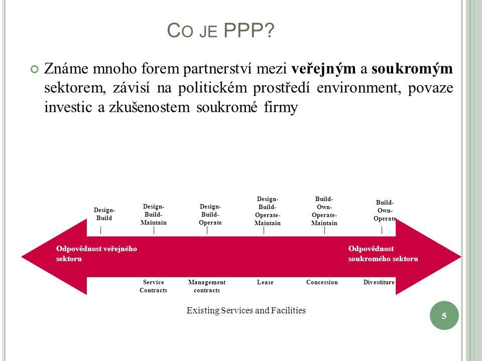 C O JE PPP? Známe mnoho forem partnerství mezi veřejným a soukromým sektorem, závisí na politickém prostředí environment, povaze investic a zkušenoste