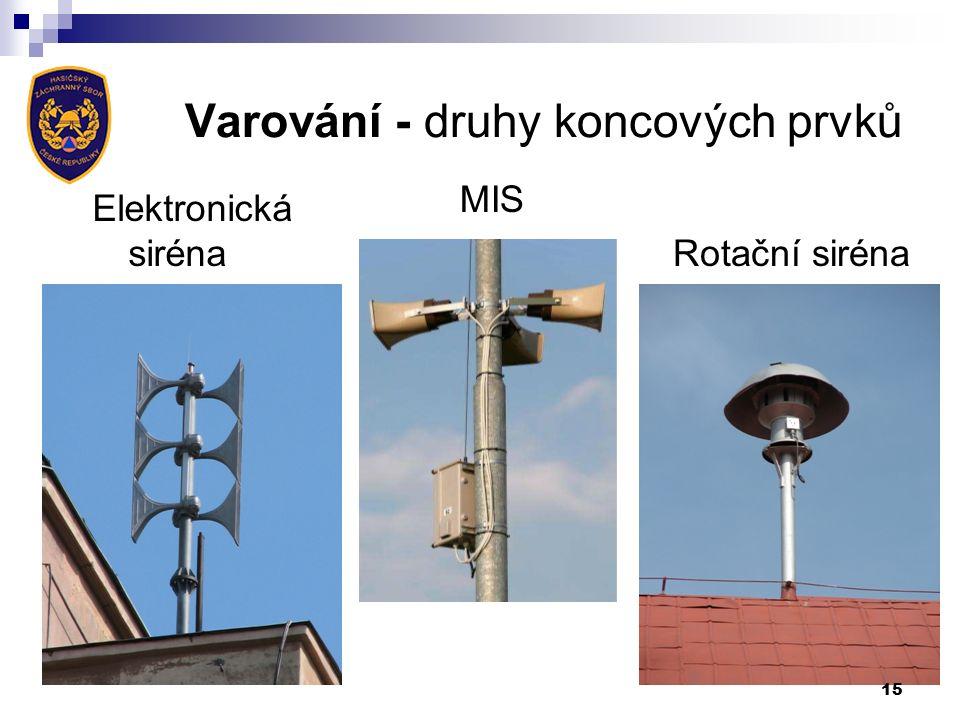 Varování - druhy koncových prvků Elektronická siréna Rotační siréna MIS 15