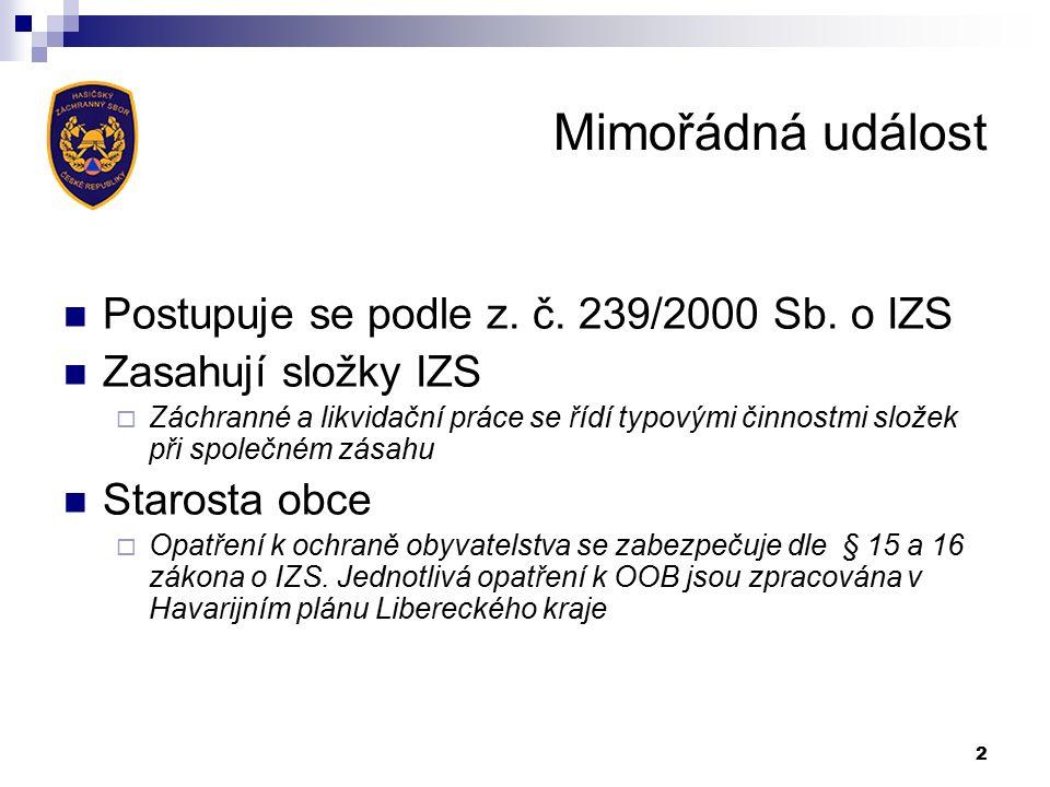 Analýza rizik Nejčastější MU na území Libereckého kraje: povodně (přirozené, zvláštní, přívalové deště), námraza, náledí, havárie s únikem NL (silniční, železniční doprava), přírodní požáry.