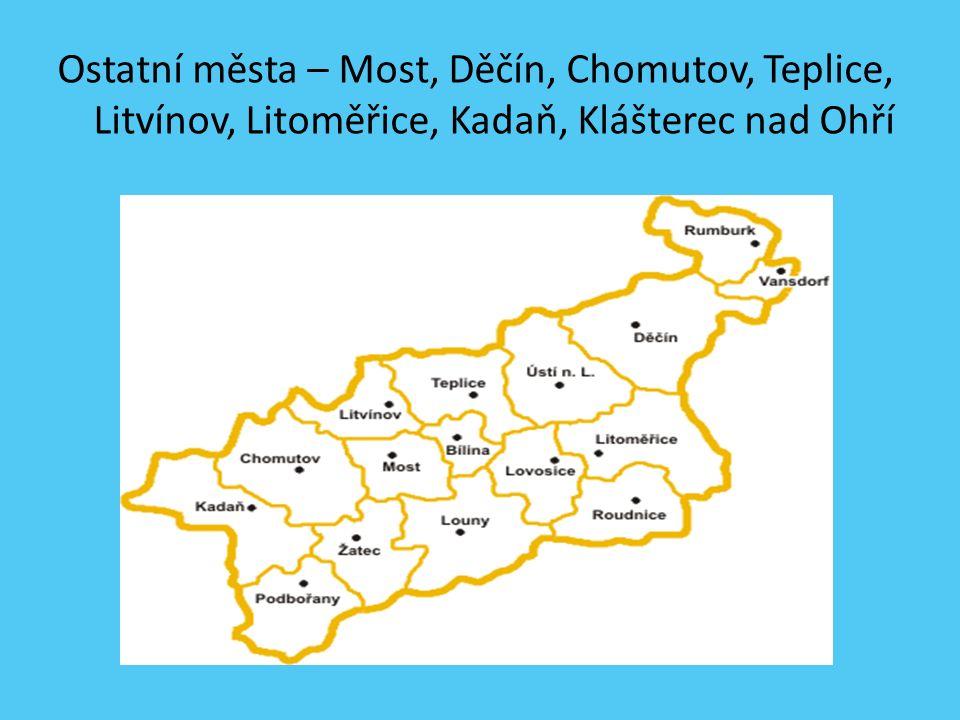 OSÍDLENÍ Krajské město Ústí nad Labem