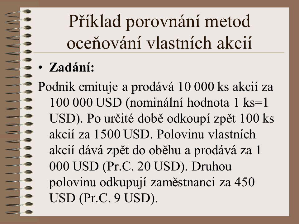 Příklad porovnání metod oceňování vlastních akcií Zadání: Podnik emituje a prodává 10 000 ks akcií za 100 000 USD (nominální hodnota 1 ks=1 USD).