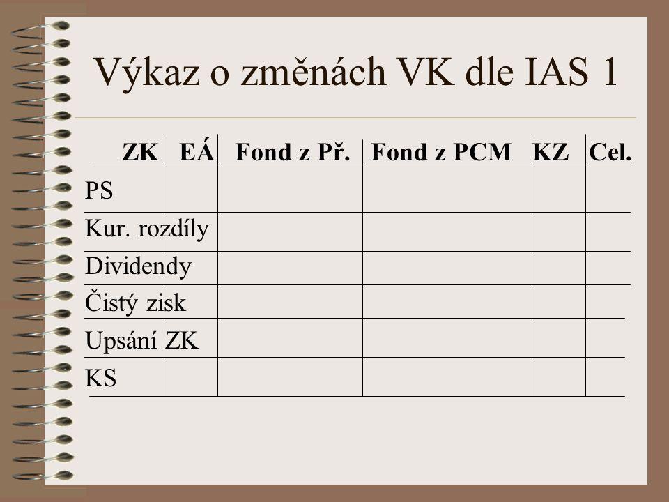 Výkaz o změnách VK dle IAS 1 ZK EÁ Fond z Př. Fond z PCM KZ Cel.