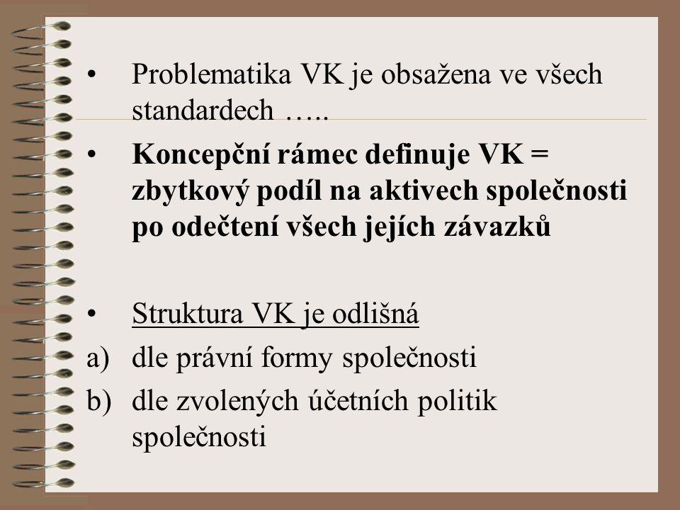 Problematika VK je obsažena ve všech standardech …..