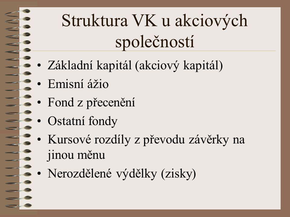 Struktura VK u akciových společností Základní kapitál (akciový kapitál) Emisní ážio Fond z přecenění Ostatní fondy Kursové rozdíly z převodu závěrky na jinou měnu Nerozdělené výdělky (zisky)