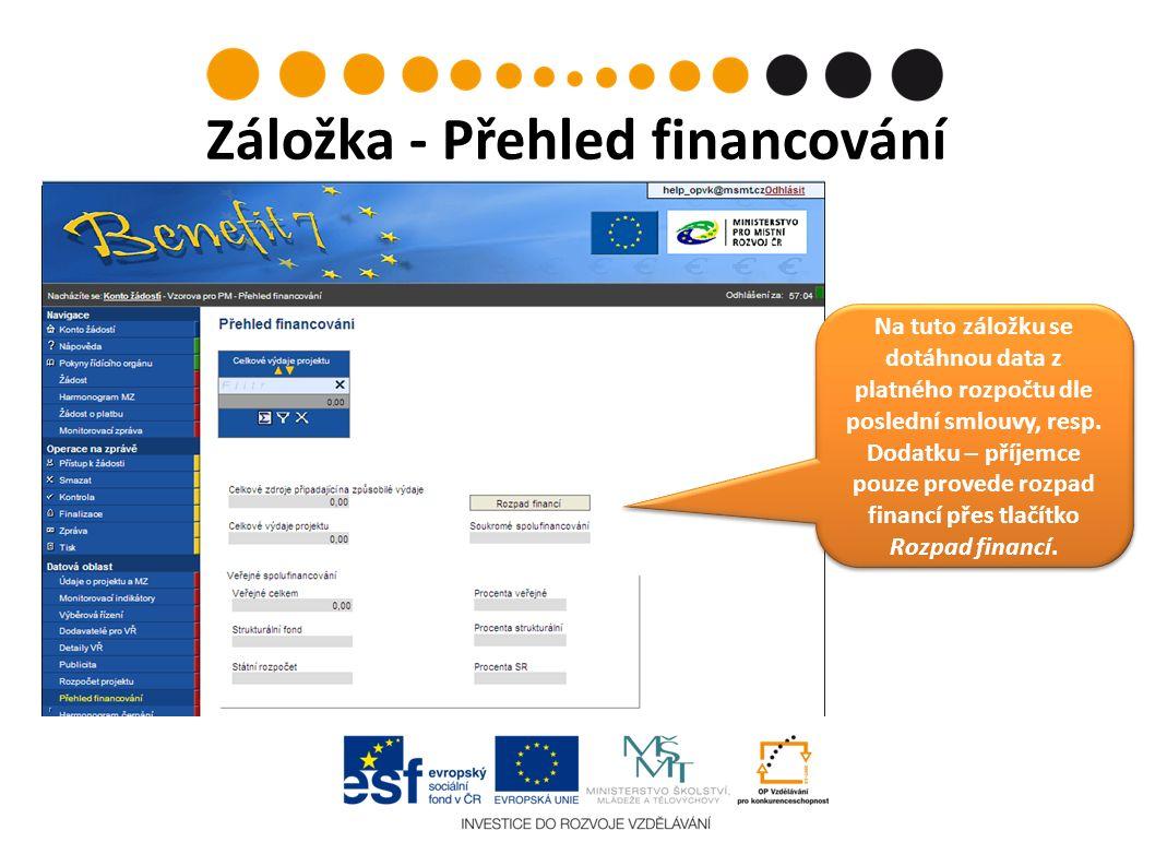 Příjemce je povinen před uzavřením právního aktu zřídit samostatný bankovní účet pro účely projektu Partner s finančním příspěvkem financován ex-ante (zálohami) – povinnost zřídit projektový účet financován ex-post (zpětné proplacení) - samostatný projektový účet není nutné zakládat způsob proplácení je zakotven v partnerské smlouvě Projektový bankovní účet