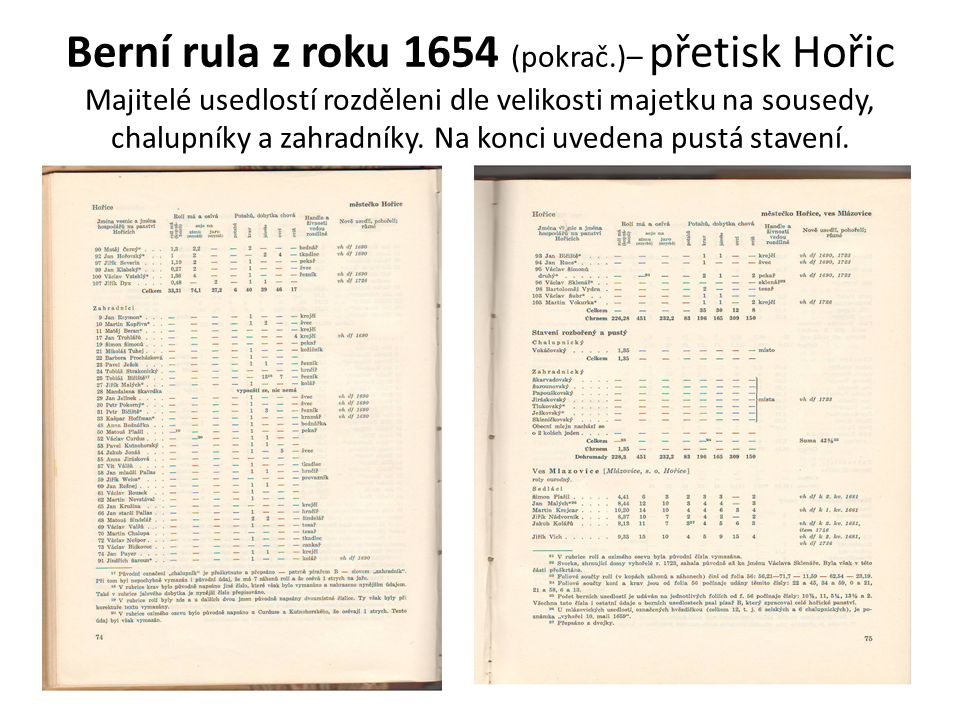 Berní rula z roku 1654 (pokrač.)– přetisk Hořic Majitelé usedlostí rozděleni dle velikosti majetku na sousedy, chalupníky a zahradníky. Na konci uvede