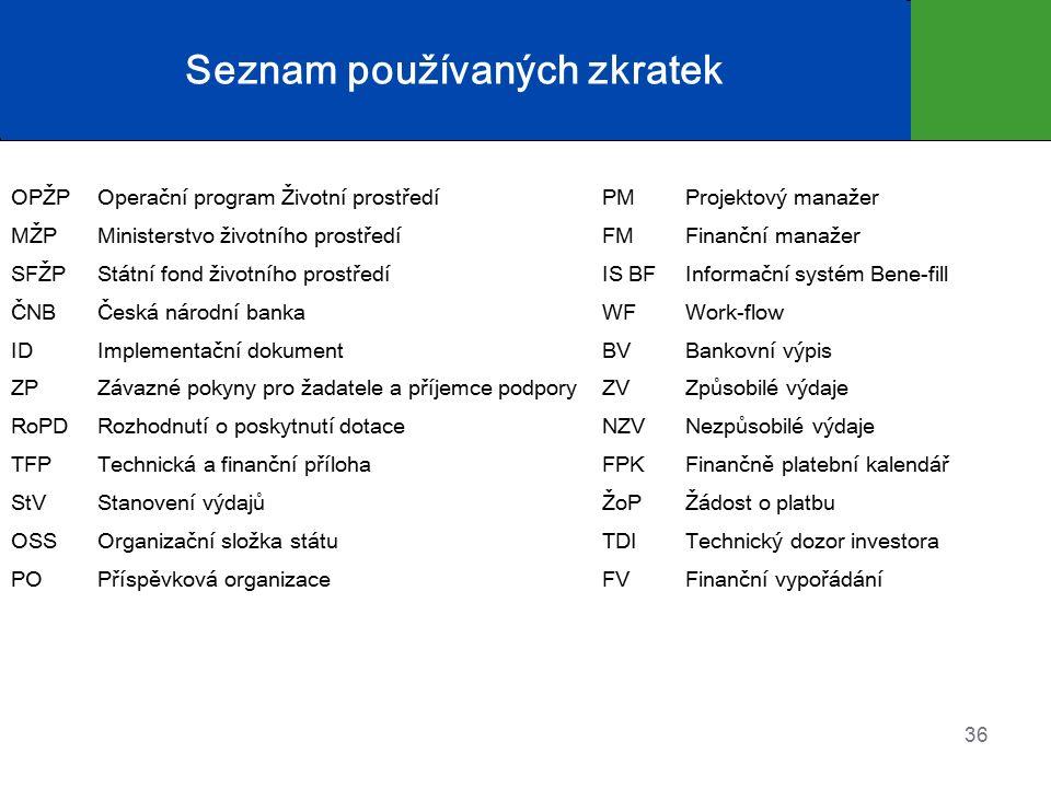 Seznam používaných zkratek OPŽPOperační program Životní prostředíPMProjektový manažer MŽPMinisterstvo životního prostředíFMFinanční manažer SFŽPStátní fond životního prostředíIS BFInformační systém Bene-fill ČNBČeská národní bankaWFWork-flow IDImplementační dokumentBVBankovní výpis ZPZávazné pokyny pro žadatele a příjemce podporyZVZpůsobilé výdaje RoPDRozhodnutí o poskytnutí dotaceNZVNezpůsobilé výdaje TFPTechnická a finanční přílohaFPKFinančně platební kalendář StVStanovení výdajůŽoPŽádost o platbu OSSOrganizační složka státuTDITechnický dozor investora POPříspěvková organizaceFVFinanční vypořádání 36