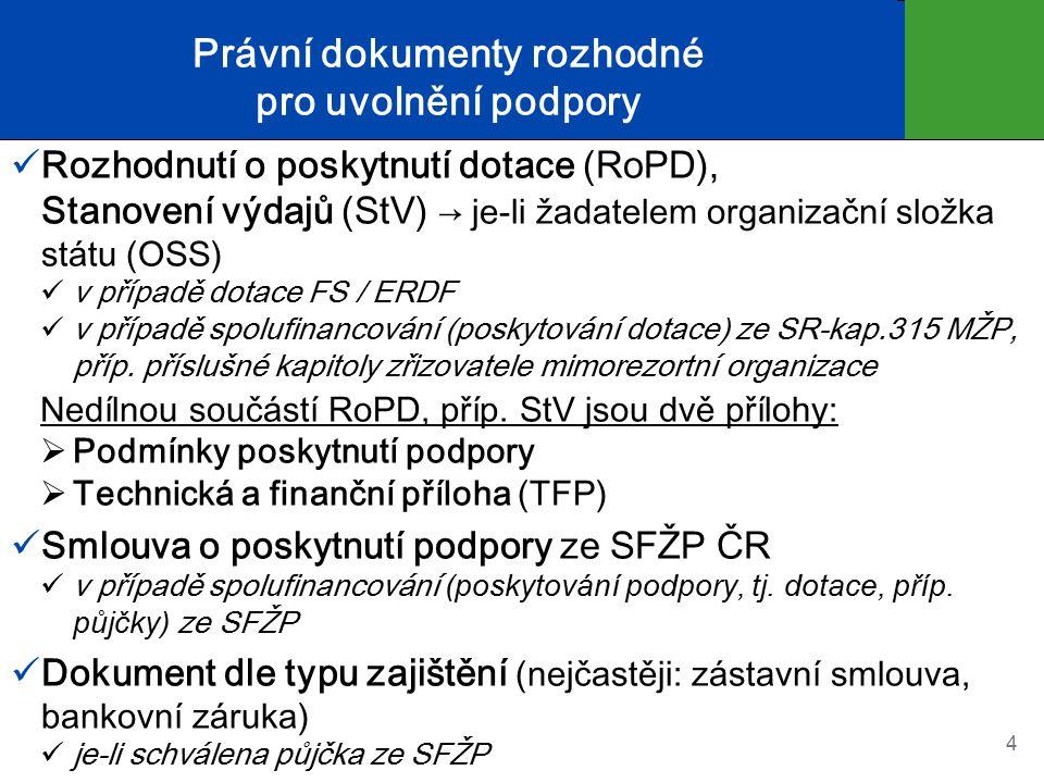 Právní dokumenty rozhodné pro uvolnění podpory Rozhodnutí o poskytnutí dotace (RoPD), Stanovení výdajů (StV) → je-li žadatelem organizační složka státu (OSS) v případě dotace FS / ERDF v případě spolufinancování (poskytování dotace) ze SR-kap.315 MŽP, příp.