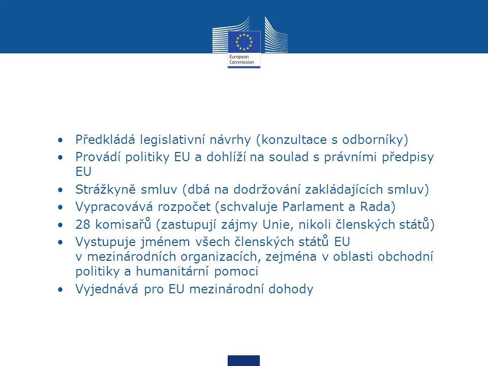 Předkládá legislativní návrhy (konzultace s odborníky) Provádí politiky EU a dohlíží na soulad s právními předpisy EU Strážkyně smluv (dbá na dodržování zakládajících smluv) Vypracovává rozpočet (schvaluje Parlament a Rada) 28 komisařů (zastupují zájmy Unie, nikoli členských států) Vystupuje jménem všech členských států EU v mezinárodních organizacích, zejména v oblasti obchodní politiky a humanitární pomoci Vyjednává pro EU mezinárodní dohody